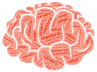 cerebro con las palabras juegos de memoria para niños